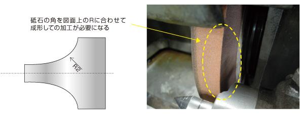 R 形状の設計変更による機械加工コストダウンのポイント Before