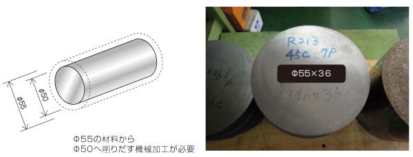 流通材料規格の把握による機械加工コストダウンのポイント Before