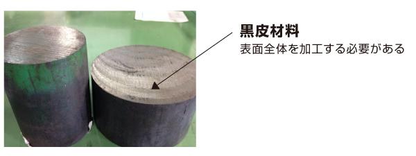 磨き材の活用による材料選定コストダウンのポイント Before
